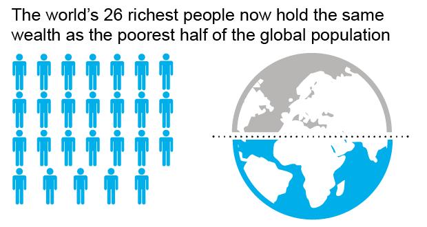 26 richest people diagram